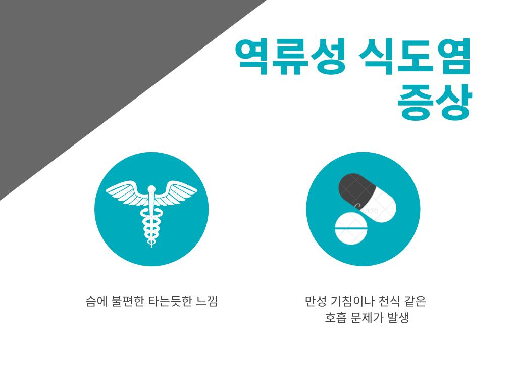 역류성 식도염 증상